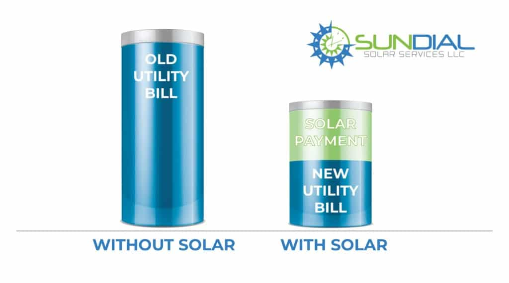 Benefit of Solar Energy